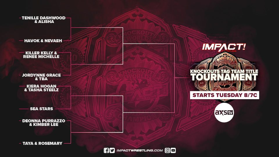 impact tag team knockout tournoi